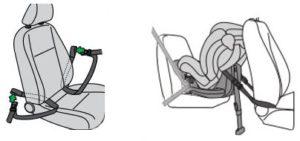 Montaż i kotwiczenie fotelika RWF do przedniego fotela.